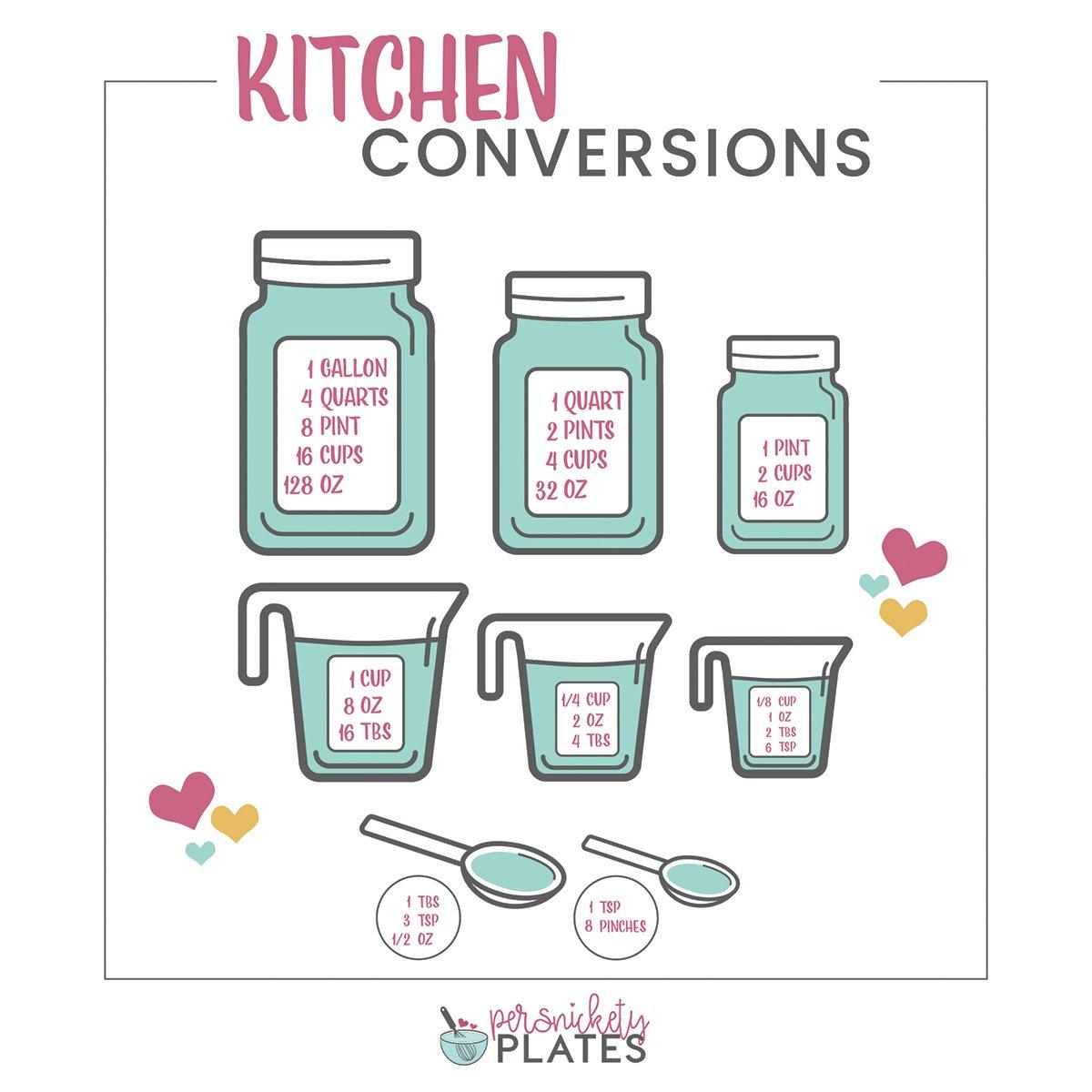 printable kitchen conversions chart